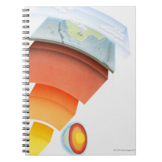 Diagram showing layers of the earth, close-up. notebook