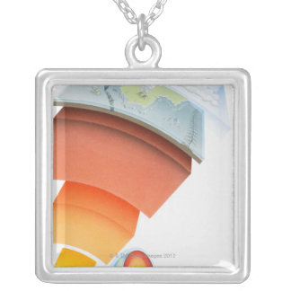 Diagram showing layers of the earth, close-up. silver plated necklace
