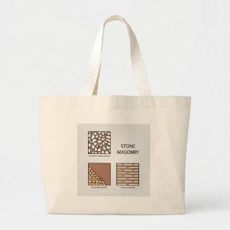 Diagrams of stone masonry jumbo tote bag