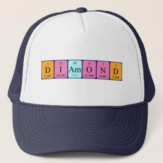 Diamond periodic table name hat