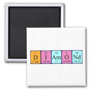 Periodic table of the elements magnets fridge magnets zazzle uk diamond periodic table name magnet urtaz Gallery