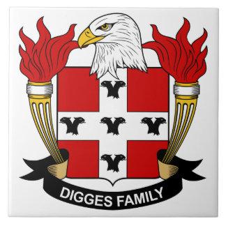 Digges Family Crest Ceramic Tile