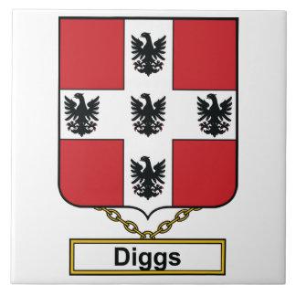 Diggs Family Crest Ceramic Tiles