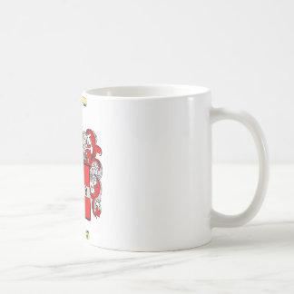 Diggs Mugs