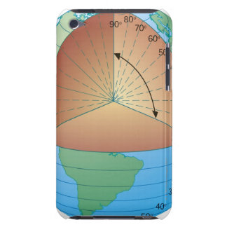 Digital cross section illustration of showing iPod touch Case-Mate case