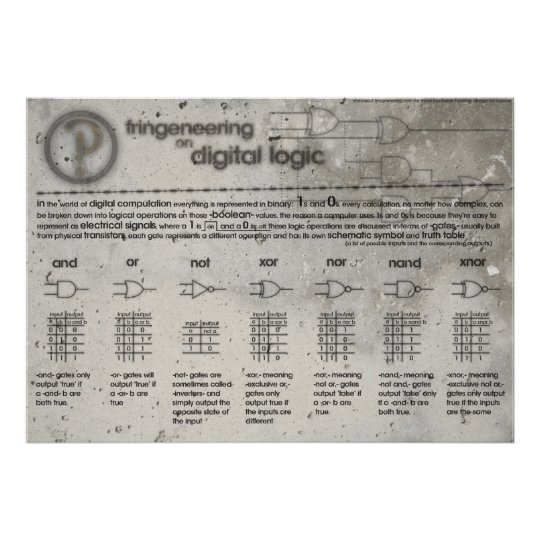 """Digital Logic Gates"" Poster"