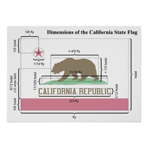 Dimensions of the California State Flag Diagram Poster