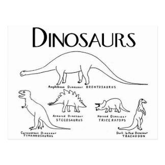 Dinoaurs Postcards