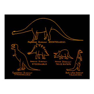 Dinosaur Classification Postcard