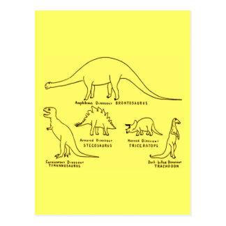Dinosaur Classification Post Card