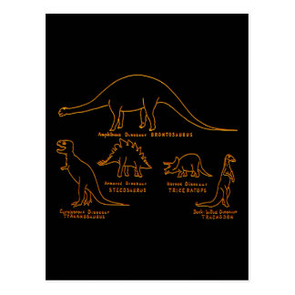 Dinosaur Classification Postcards