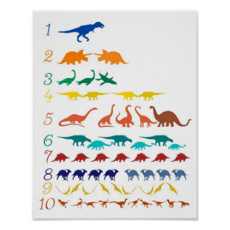 dinosaur counting chart posters