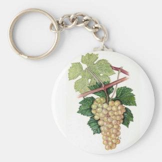 Dionysus Rhea Collection Keychains