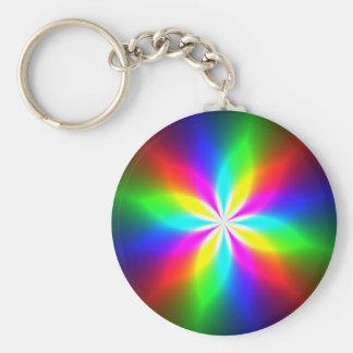 DiscoTech 2 Keychain