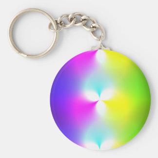 DiscoTech 3 Basic Round Button Key Ring