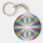 DiscoTech 4 Key Ring