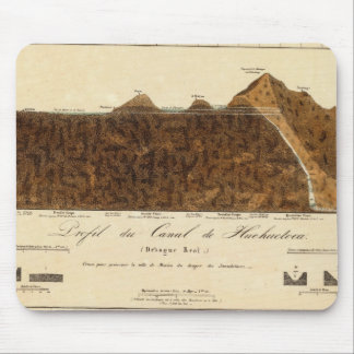 Discovery of Boreales 8 Mouse Mat