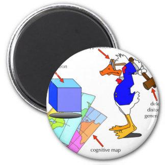 Dissonant Duck Magnet