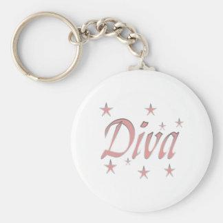 Diva Basic Round Button Key Ring