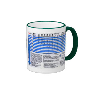 Dive Tables for Serious Divers Coffee Mugs