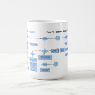Diver s Problem Solving Flowchart Coffee Mugs