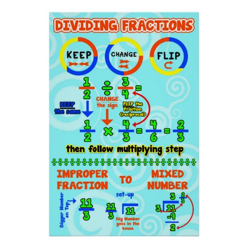 Dividing Fraction {Math Poster} Poster