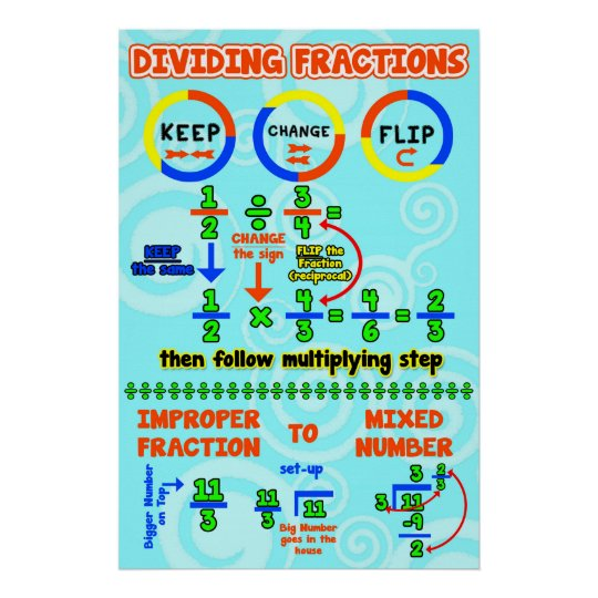 Dividing Fraction {Math Poster} Poster