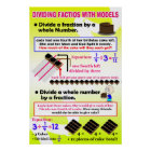Dividing Fractions With Models {Math Poster} Poster