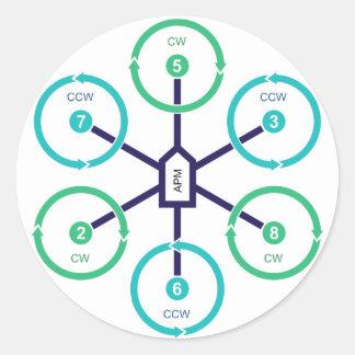 DIY Drone Hexa + Round Sticker