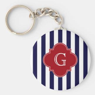 Dk Blue White Stripe Cranberry Quatrefoil Monogram Basic Round Button Key Ring