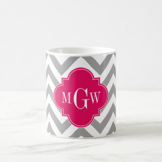 Dk Gray Lg Chevron Raspberry Quatrefoil 3 Monogram Coffee Mug