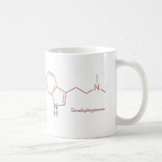 DMT Rainbow Coffee Mug