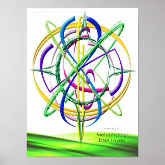 DNAwakeup Atom Poster