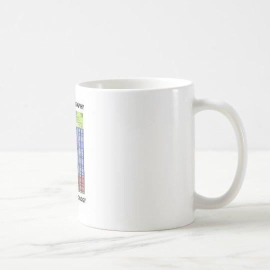 Do Stratigraphy Because Geology Rocks Coffee Mug