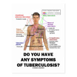 Do You Have Any Symptoms Of Tuberculosis? Postcard