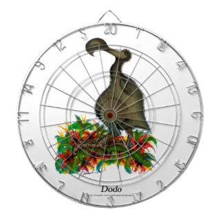 Dodo bird, tony fernandes dartboard