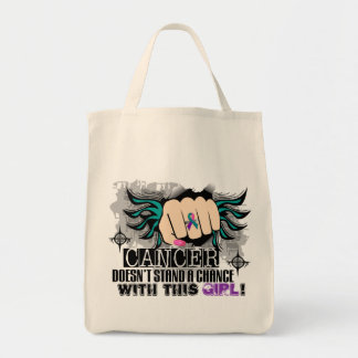 Doesn't Stand A Chance Thyroid Cancer Bags