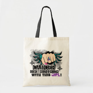 Doesn't Stand A Chance Thyroid Cancer Tote Bags