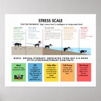 Dog Stress Scale - Avoidance/Fear Beach Analogy Poster