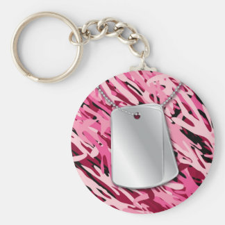 Dog Tags & Camo Key Ring