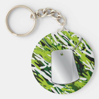 Dog Tags & Camo Keychain