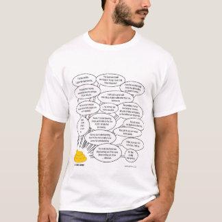 Donald Trump says what he thinks. Unfortunately. T-Shirt