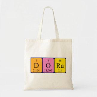 Dora periodic table name tote bag