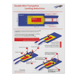 Double mini trampoline - landing deductions poster
