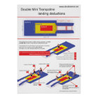 Double mini trampoline - Landing deductions Poster