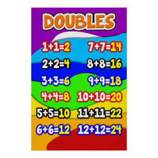 Doubles Math Anchor Chart for Students Poster