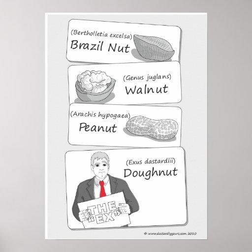 'Doughnut' poster of your ex!