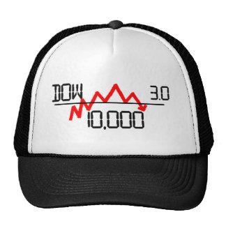 Dow 10k V3 Cap