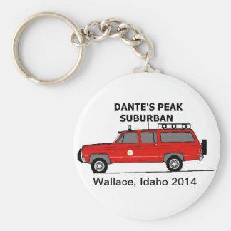 DPS key ring Wallace Depot Days Basic Round Button Key Ring