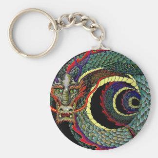 Dragon Luck Mall Key Ring